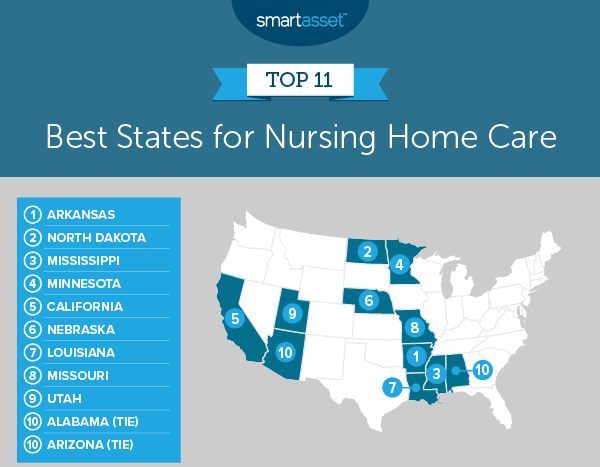 NH Ranked #16 for Nursing Home Care