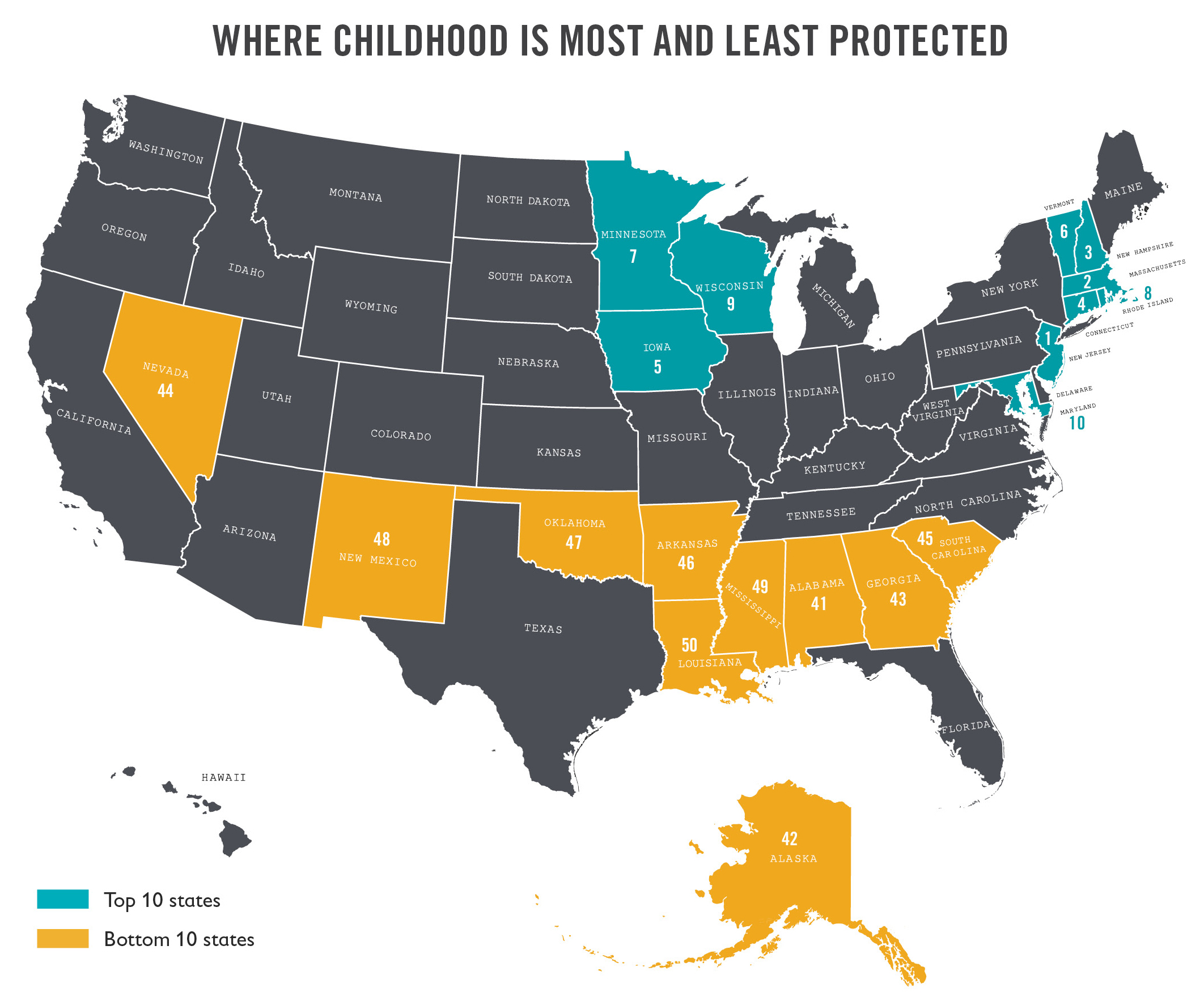 Child Well-Being Depends on Region
