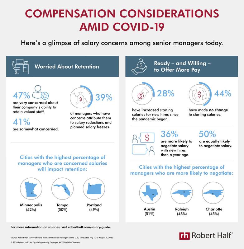 Compensation_Amid_COVID_19