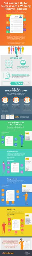 Resume Tips gfx