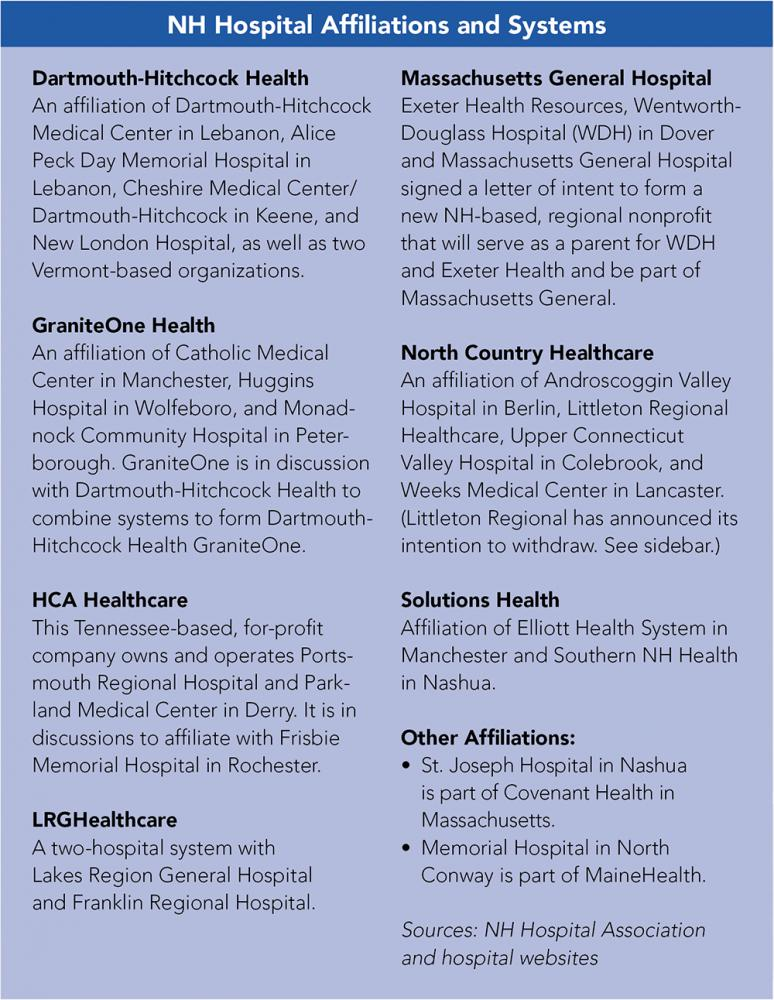 Business NH Magazine: Rural Hospitals Fight to Keep Doors Open